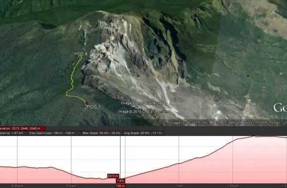 Bekas megalongsoran dari Google Earth